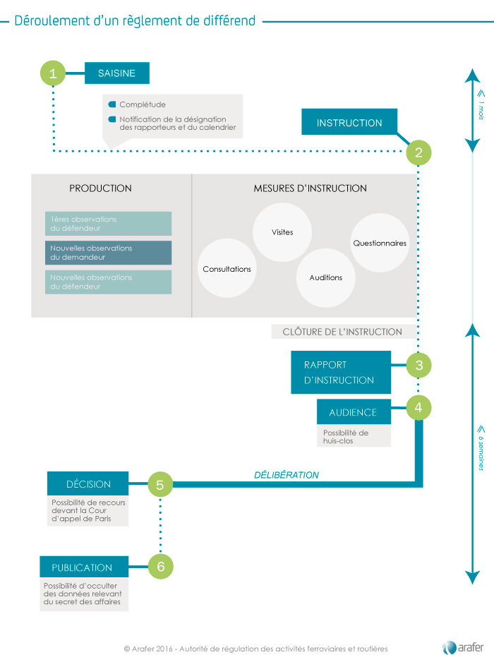 20160219_RDD-schema-site