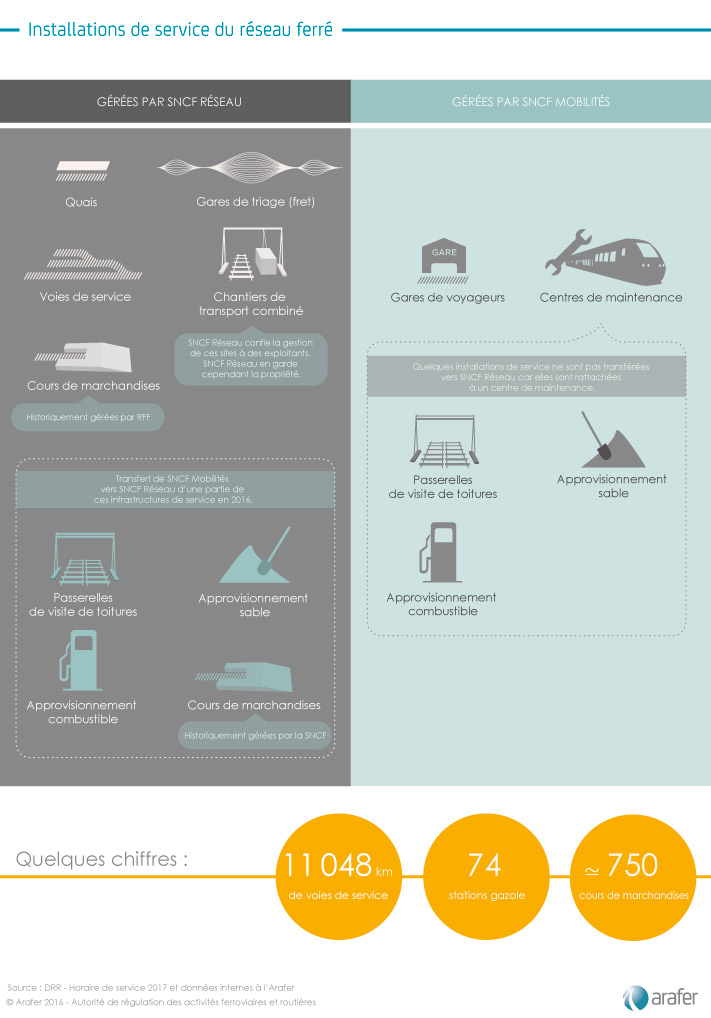 Infographie-installations-service